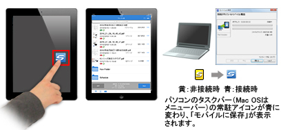 ScanSnap Connect Applicationを立ち上げる